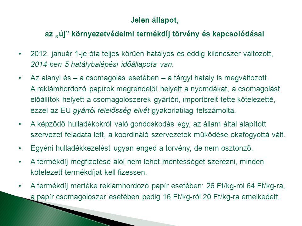 """Jelen állapot, az """"új környezetvédelmi termékdíj törvény és kapcsolódásai 2012."""