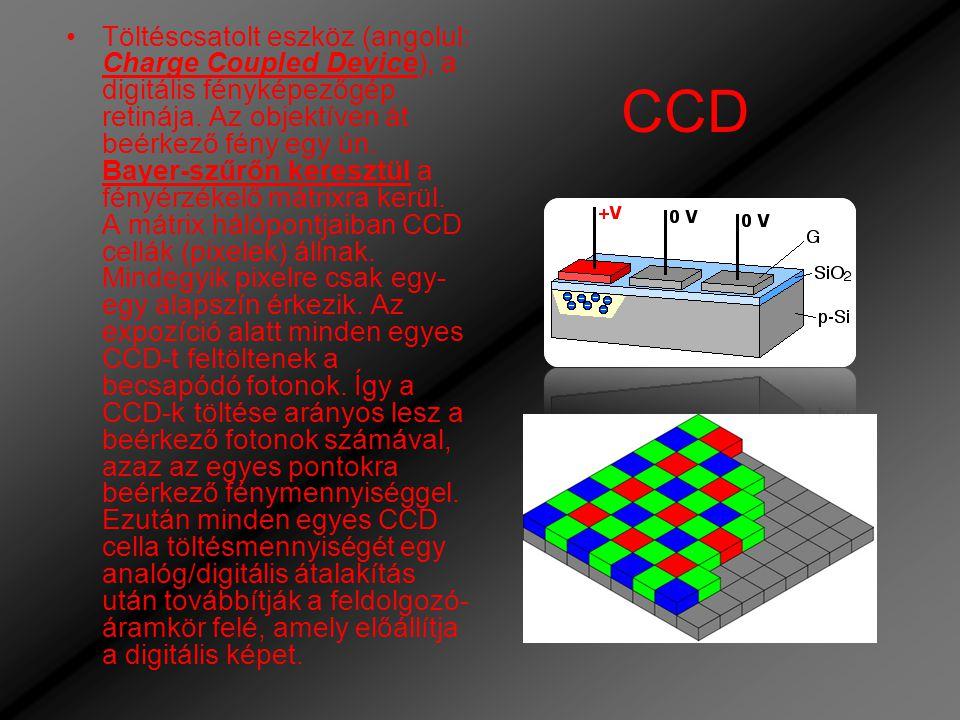 CCD Töltéscsatolt eszköz (angolul: Charge Coupled Device), a digitális fényképezőgép retinája. Az objektíven át beérkező fény egy ún. Bayer-szűrőn ker