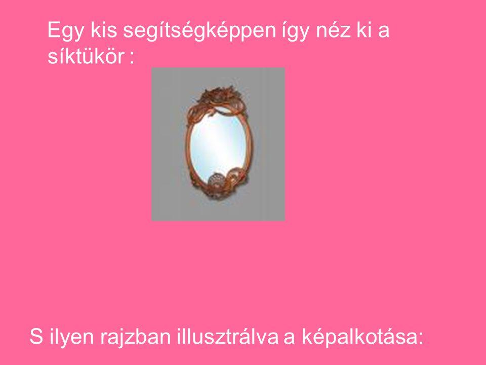 b) A fókuszpontba tartó fénysugarakat a tükör az optikai tengellyel párhuzamosan veri vissza.