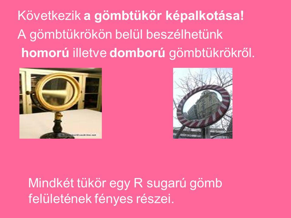 A homorú tükör sugármenetei: a)A homorú tükörre a tükör szimmetriatengelyével párhuzamosan beeső fénysugarakat a tükör úgy veri vissza, hogy azok egy pontban találkoznak.