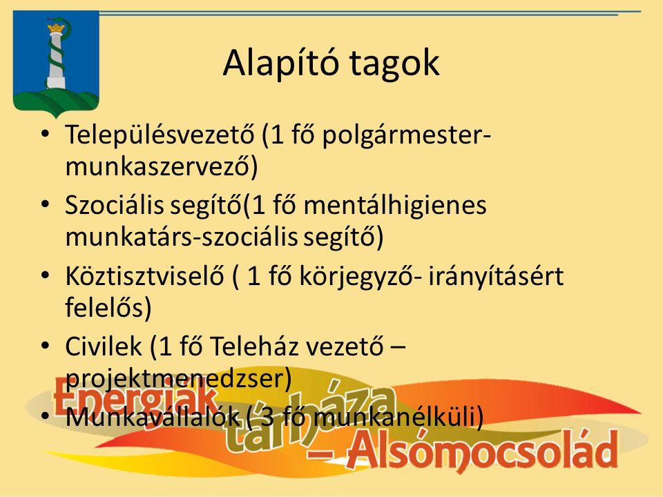 Alapító tagok Településvezető (1 fő polgármester- munkaszervező) Szociális segítő(1 fő mentálhigienes munkatárs-szociális segítő) Köztisztviselő ( 1 f