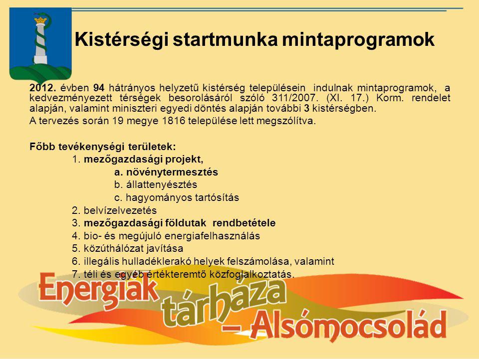 Kistérségi startmunka mintaprogramok 2012. évben 94 hátrányos helyzetű kistérség településein indulnak mintaprogramok, a kedvezményezett térségek beso