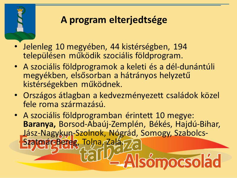 A program elterjedtsége Jelenleg 10 megyében, 44 kistérségben, 194 településen működik szociális földprogram. A szociális földprogramok a keleti és a