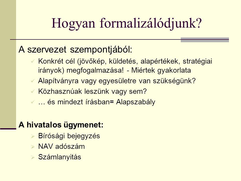 Hogyan formalizálódjunk.