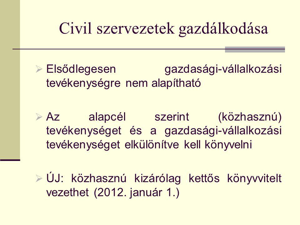 Civil szervezetek gazdálkodása  Elsődlegesen gazdasági-vállalkozási tevékenységre nem alapítható  Az alapcél szerint (közhasznú) tevékenységet és a gazdasági-vállalkozási tevékenységet elkülönítve kell könyvelni  ÚJ: közhasznú kizárólag kettős könyvvitelt vezethet (2012.