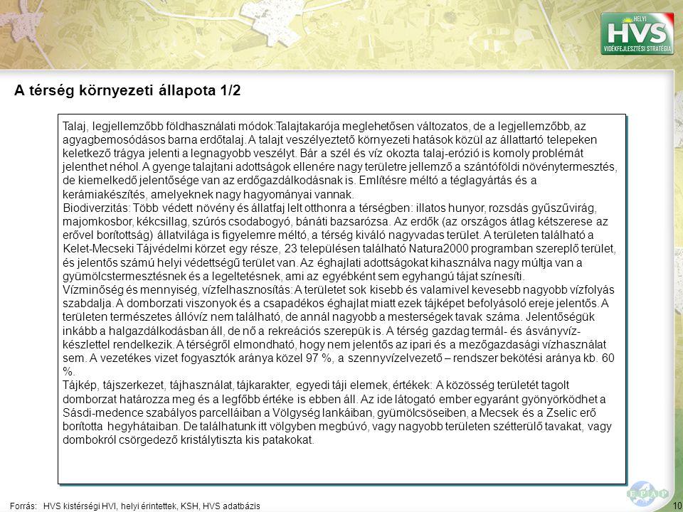 10 Talaj, legjellemzőbb földhasználati módok:Talajtakarója meglehetősen változatos, de a legjellemzőbb, az agyagbemosódásos barna erdőtalaj.