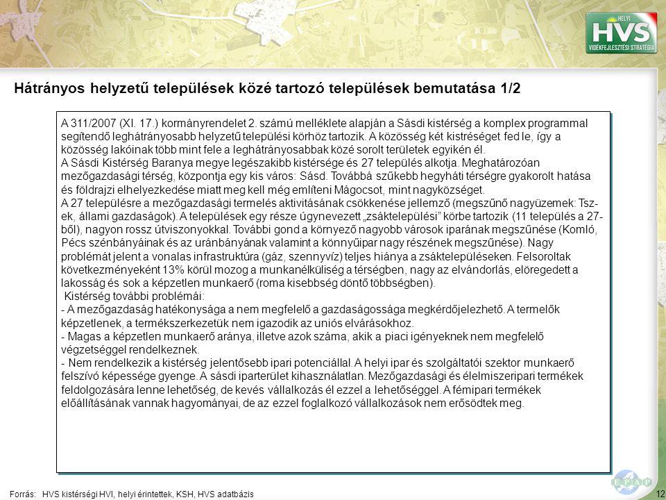 12 A 311/2007 (XI. 17.) kormányrendelet 2. számú melléklete alapján a Sásdi kistérség a komplex programmal segítendő leghátrányosabb helyzetű települé