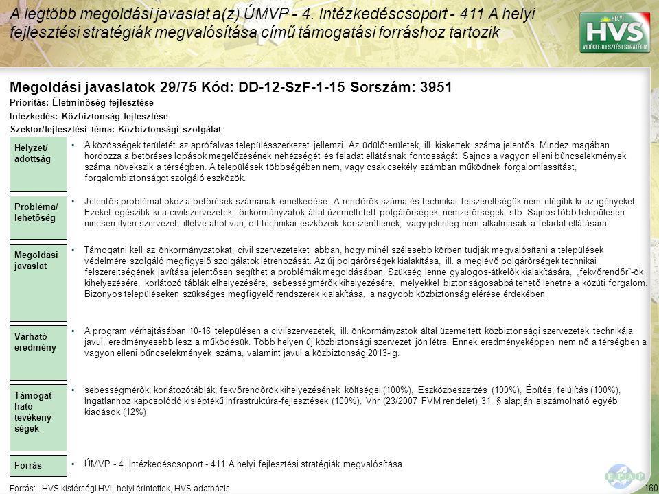 A legtöbb megoldási javaslat a(z) ÚMVP - 4. Intézkedéscsoport - 411 A helyi fejlesztési stratégiák megvalósítása című támogatási forráshoz tartozik 16