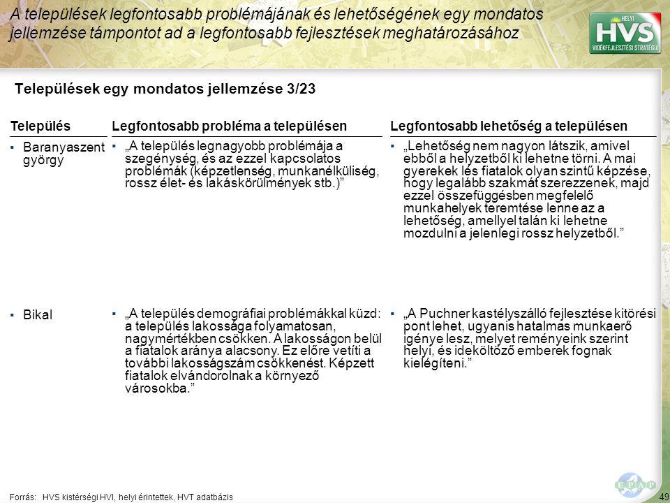 49 Települések egy mondatos jellemzése 3/23 A települések legfontosabb problémájának és lehetőségének egy mondatos jellemzése támpontot ad a legfontos