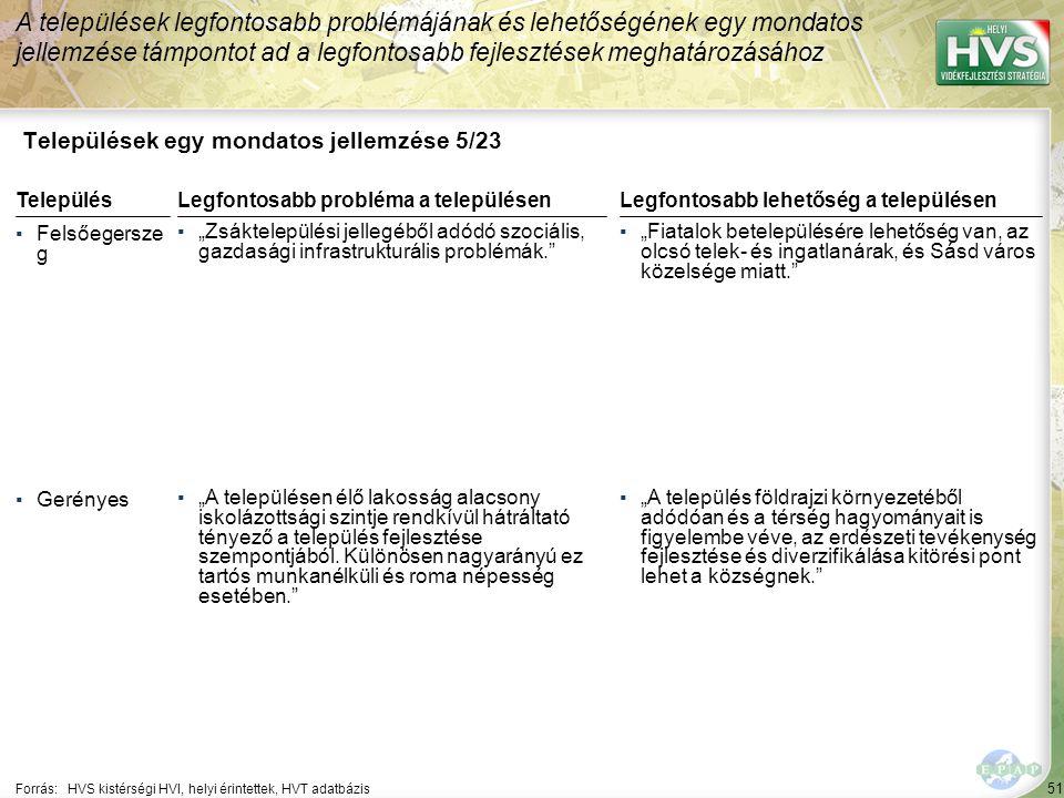 """51 Települések egy mondatos jellemzése 5/23 A települések legfontosabb problémájának és lehetőségének egy mondatos jellemzése támpontot ad a legfontosabb fejlesztések meghatározásához Forrás:HVS kistérségi HVI, helyi érintettek, HVT adatbázis TelepülésLegfontosabb probléma a településen ▪Felsőegersze g ▪""""Zsáktelepülési jellegéből adódó szociális, gazdasági infrastrukturális problémák. ▪Gerényes ▪""""A településen élő lakosság alacsony iskolázottsági szintje rendkívül hátráltató tényező a település fejlesztése szempontjából."""