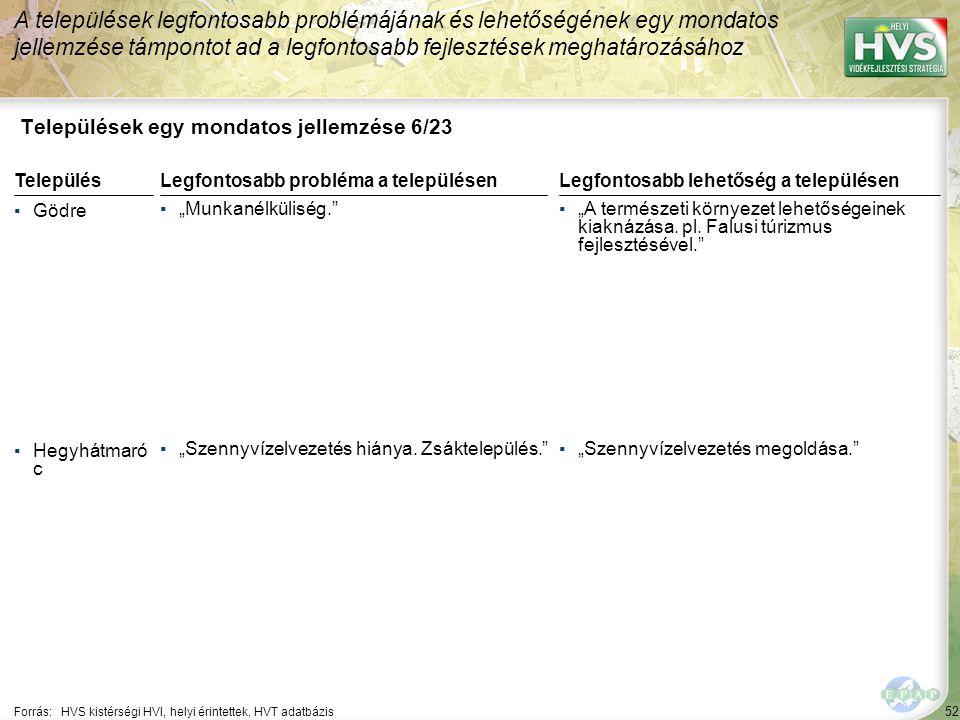 """52 Települések egy mondatos jellemzése 6/23 A települések legfontosabb problémájának és lehetőségének egy mondatos jellemzése támpontot ad a legfontosabb fejlesztések meghatározásához Forrás:HVS kistérségi HVI, helyi érintettek, HVT adatbázis TelepülésLegfontosabb probléma a településen ▪Gödre ▪""""Munkanélküliség. ▪Hegyhátmaró c ▪""""Szennyvízelvezetés hiánya."""