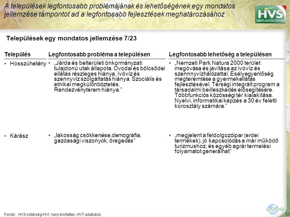 53 Települések egy mondatos jellemzése 7/23 A települések legfontosabb problémájának és lehetőségének egy mondatos jellemzése támpontot ad a legfontos