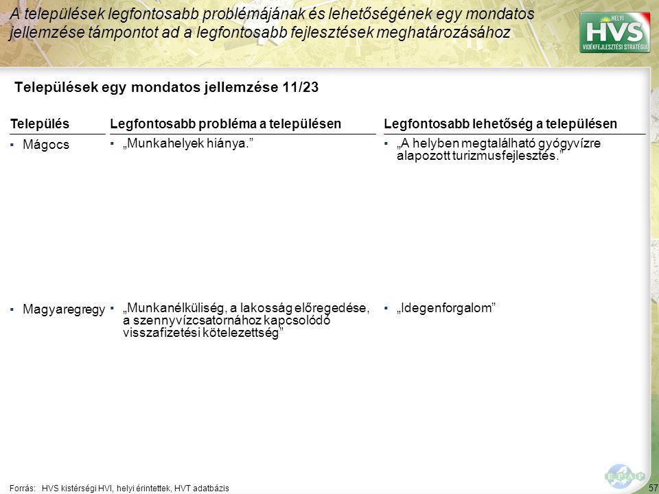 57 Települések egy mondatos jellemzése 11/23 A települések legfontosabb problémájának és lehetőségének egy mondatos jellemzése támpontot ad a legfonto