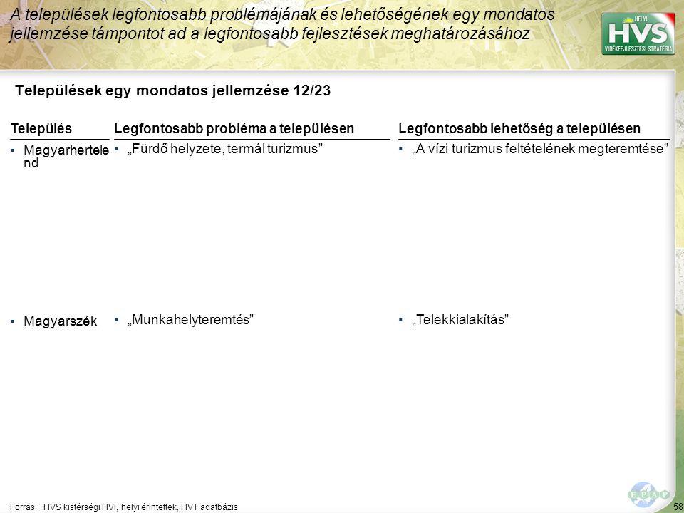 """58 Települések egy mondatos jellemzése 12/23 A települések legfontosabb problémájának és lehetőségének egy mondatos jellemzése támpontot ad a legfontosabb fejlesztések meghatározásához Forrás:HVS kistérségi HVI, helyi érintettek, HVT adatbázis TelepülésLegfontosabb probléma a településen ▪Magyarhertele nd ▪""""Fürdő helyzete, termál turizmus ▪Magyarszék ▪""""Munkahelyteremtés Legfontosabb lehetőség a településen ▪""""A vízi turizmus feltételének megteremtése ▪""""Telekkialakítás"""