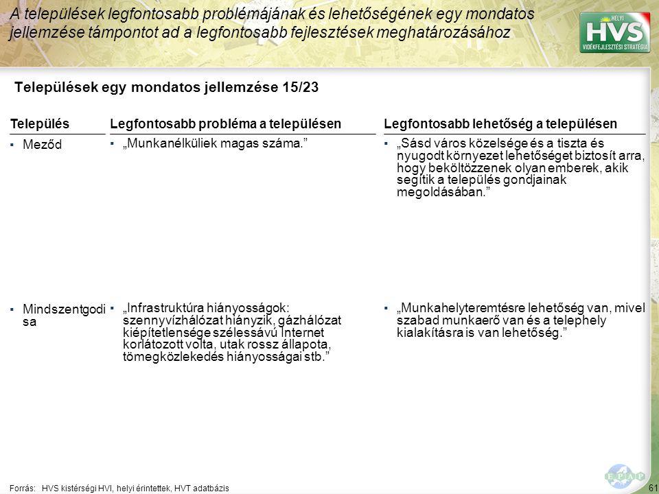 61 Települések egy mondatos jellemzése 15/23 A települések legfontosabb problémájának és lehetőségének egy mondatos jellemzése támpontot ad a legfonto