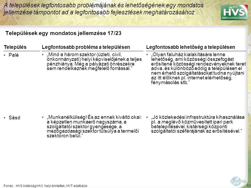 63 Települések egy mondatos jellemzése 17/23 A települések legfontosabb problémájának és lehetőségének egy mondatos jellemzése támpontot ad a legfonto