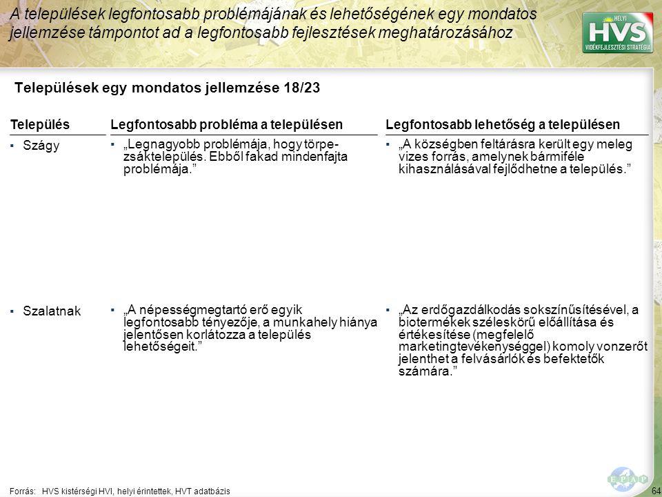 """64 Települések egy mondatos jellemzése 18/23 A települések legfontosabb problémájának és lehetőségének egy mondatos jellemzése támpontot ad a legfontosabb fejlesztések meghatározásához Forrás:HVS kistérségi HVI, helyi érintettek, HVT adatbázis TelepülésLegfontosabb probléma a településen ▪Szágy ▪""""Legnagyobb problémája, hogy törpe- zsáktelepülés."""