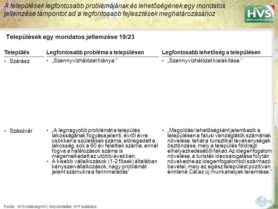 65 Települések egy mondatos jellemzése 19/23 A települések legfontosabb problémájának és lehetőségének egy mondatos jellemzése támpontot ad a legfonto