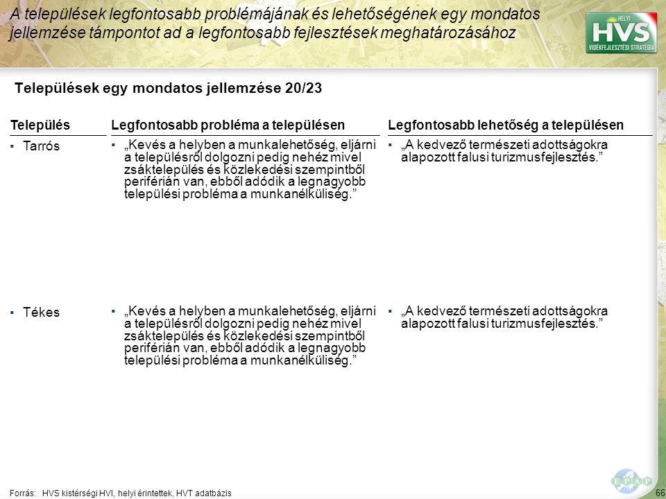 """66 Települések egy mondatos jellemzése 20/23 A települések legfontosabb problémájának és lehetőségének egy mondatos jellemzése támpontot ad a legfontosabb fejlesztések meghatározásához Forrás:HVS kistérségi HVI, helyi érintettek, HVT adatbázis TelepülésLegfontosabb probléma a településen ▪Tarrós ▪""""Kevés a helyben a munkalehetőség, eljárni a településről dolgozni pedig nehéz mivel zsáktelepülés és közlekedési szempintből periférián van, ebből adódik a legnagyobb települési probléma a munkanélküliség. ▪Tékes ▪""""Kevés a helyben a munkalehetőség, eljárni a településről dolgozni pedig nehéz mivel zsáktelepülés és közlekedési szempintből periférián van, ebből adódik a legnagyobb települési probléma a munkanélküliség. Legfontosabb lehetőség a településen ▪""""A kedvező természeti adottságokra alapozott falusi turizmusfejlesztés."""