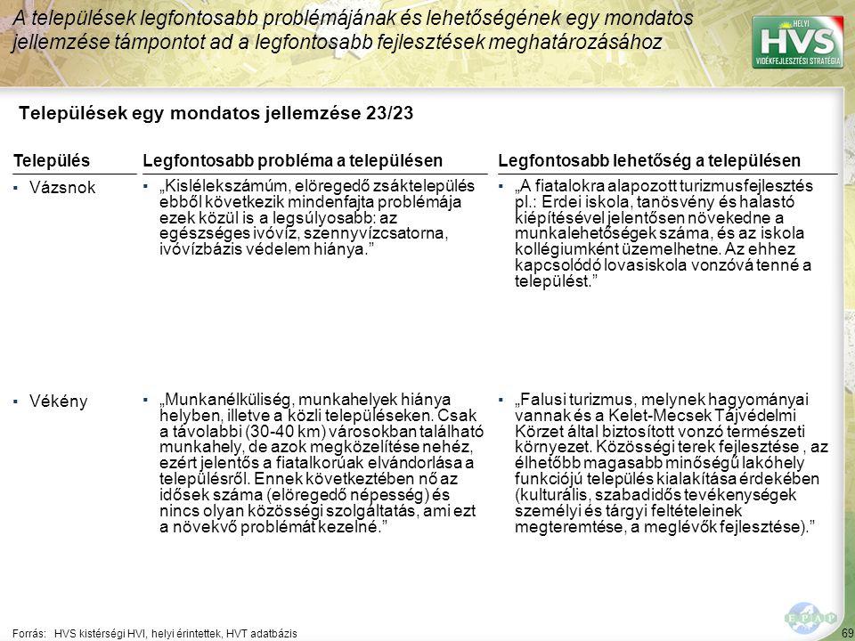 69 Települések egy mondatos jellemzése 23/23 A települések legfontosabb problémájának és lehetőségének egy mondatos jellemzése támpontot ad a legfonto