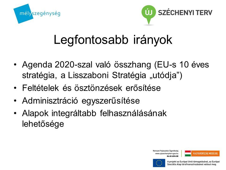"""Legfontosabb irányok Agenda 2020-szal való összhang (EU-s 10 éves stratégia, a Lisszaboni Stratégia """"utódja"""") Feltételek és ösztönzések erősítése Admi"""