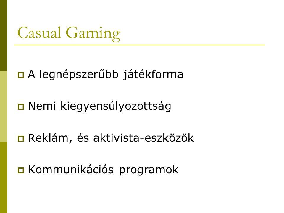  A legnépszerűbb játékforma  Nemi kiegyensúlyozottság  Reklám, és aktivista-eszközök  Kommunikációs programok