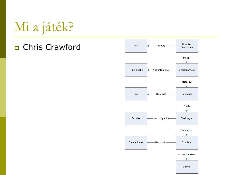 Mi a játék?  Chris Crawford