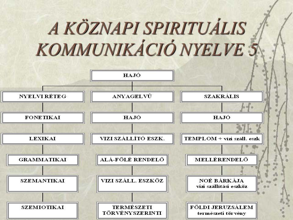 A KÖZNAPI SPIRITUÁLIS KOMMUNIKÁCIÓ NYELVE 5
