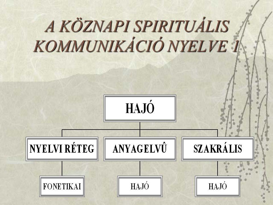 A KÖZNAPI SPIRITUÁLIS KOMMUNIKÁCIÓ NYELVE 1
