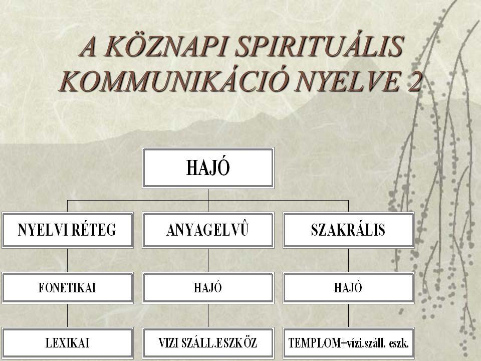 A KÖZNAPI SPIRITUÁLIS KOMMUNIKÁCIÓ NYELVE 2