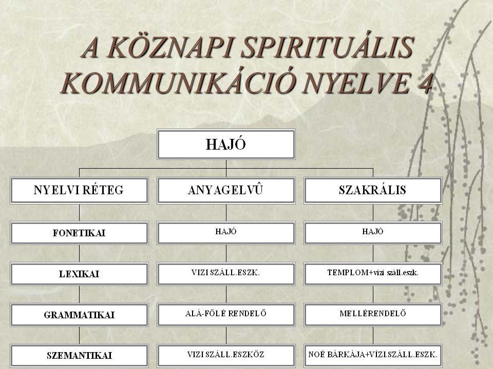 A KÖZNAPI SPIRITUÁLIS KOMMUNIKÁCIÓ NYELVE 4