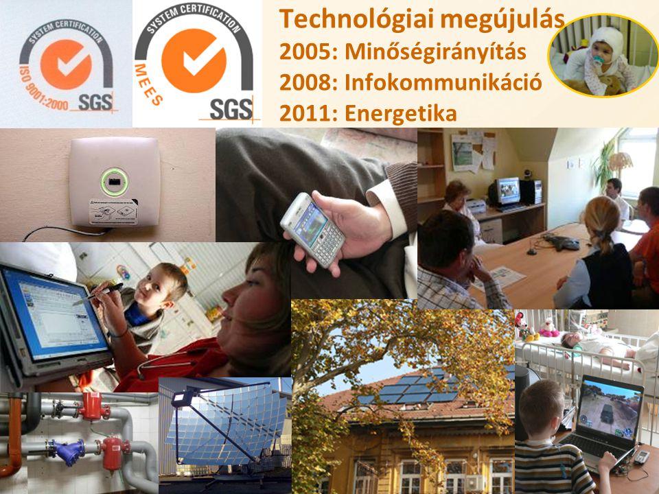 Technológiai megújulás 2005: Minőségirányítás 2008: Infokommunikáció 2011: Energetika