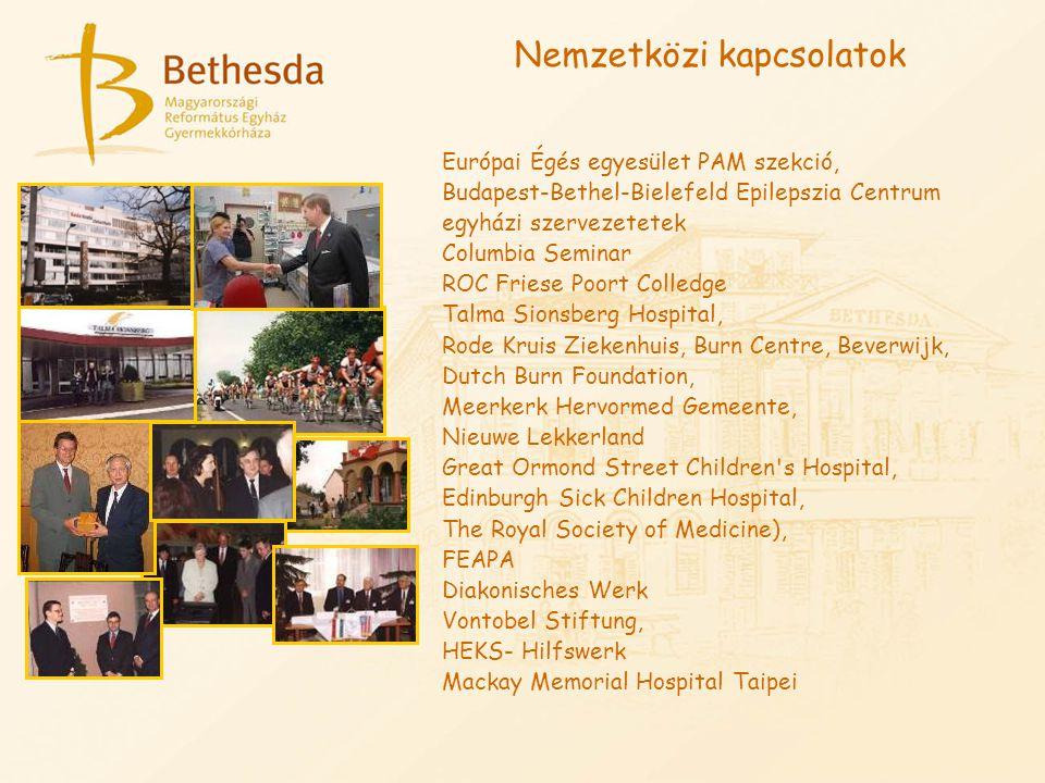 Nemzetközi kapcsolatok Európai Égés egyesület PAM szekció, Budapest-Bethel-Bielefeld Epilepszia Centrum egyházi szervezetetek Columbia Seminar ROC Fri