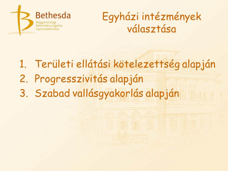 Egyházi intézmények választása 1.Területi ellátási kötelezettség alapján 2.Progresszivitás alapján 3.Szabad vallásgyakorlás alapján