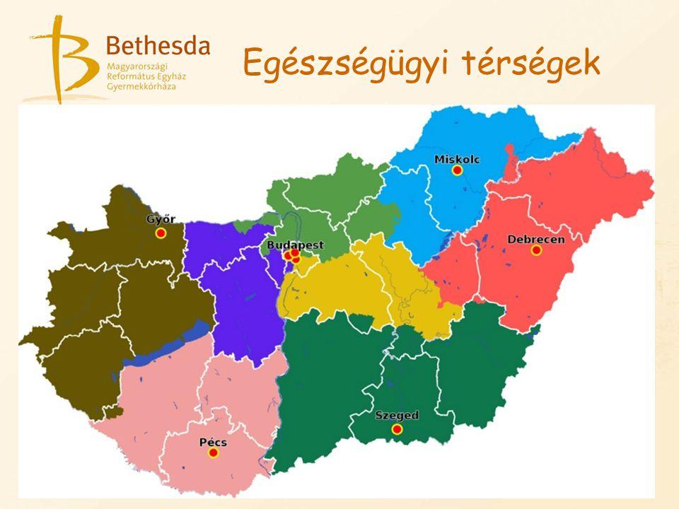 Egészségügyi térségek