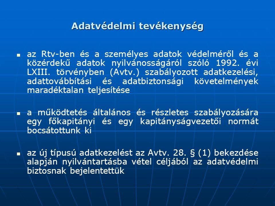 Adatvédelmi tevékenység az Rtv-ben és a személyes adatok védelméről és a közérdekű adatok nyilvánosságáról szóló 1992. évi LXIII. törvényben (Avtv.) s