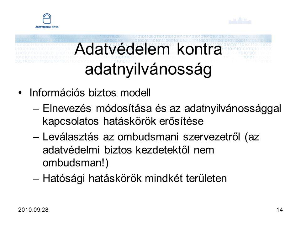 2010.09.28.14 Adatvédelem kontra adatnyilvánosság Információs biztos modell –Elnevezés módosítása és az adatnyilvánossággal kapcsolatos hatáskörök erő
