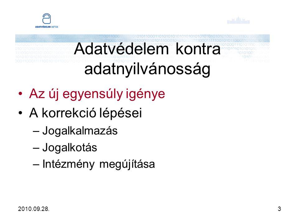 2010.09.28.3 Adatvédelem kontra adatnyilvánosság Az új egyensúly igénye A korrekció lépései –Jogalkalmazás –Jogalkotás –Intézmény megújítása