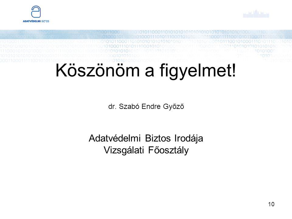 10 Köszönöm a figyelmet! dr. Szabó Endre Győző Adatvédelmi Biztos Irodája Vizsgálati Főosztály