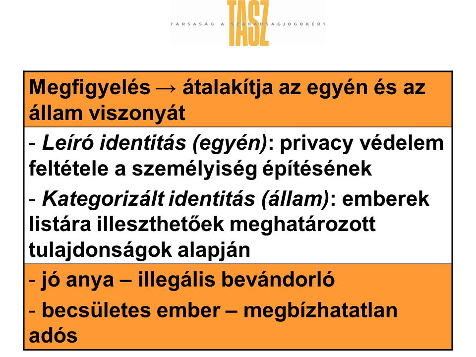 Megfigyelés → átalakítja az egyén és az állam viszonyát - Leíró identitás (egyén): privacy védelem feltétele a személyiség építésének - Kategorizált identitás (állam): emberek listára illeszthetőek meghatározott tulajdonságok alapján - jó anya – illegális bevándorló - becsületes ember – megbízhatatlan adós