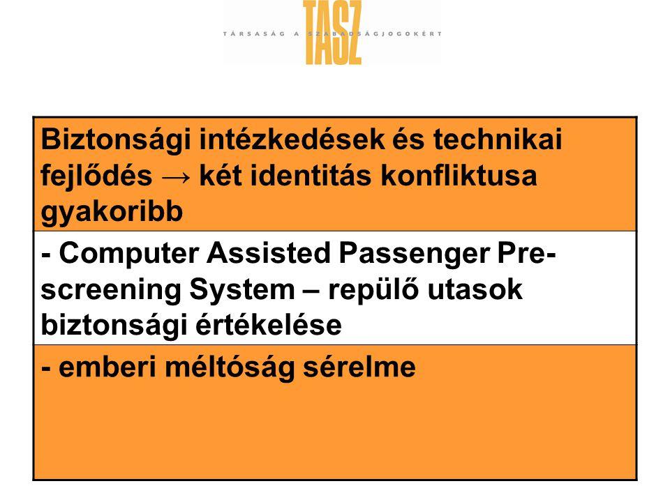 Biztonsági intézkedések és technikai fejlődés → két identitás konfliktusa gyakoribb - Computer Assisted Passenger Pre- screening System – repülő utasok biztonsági értékelése - emberi méltóság sérelme
