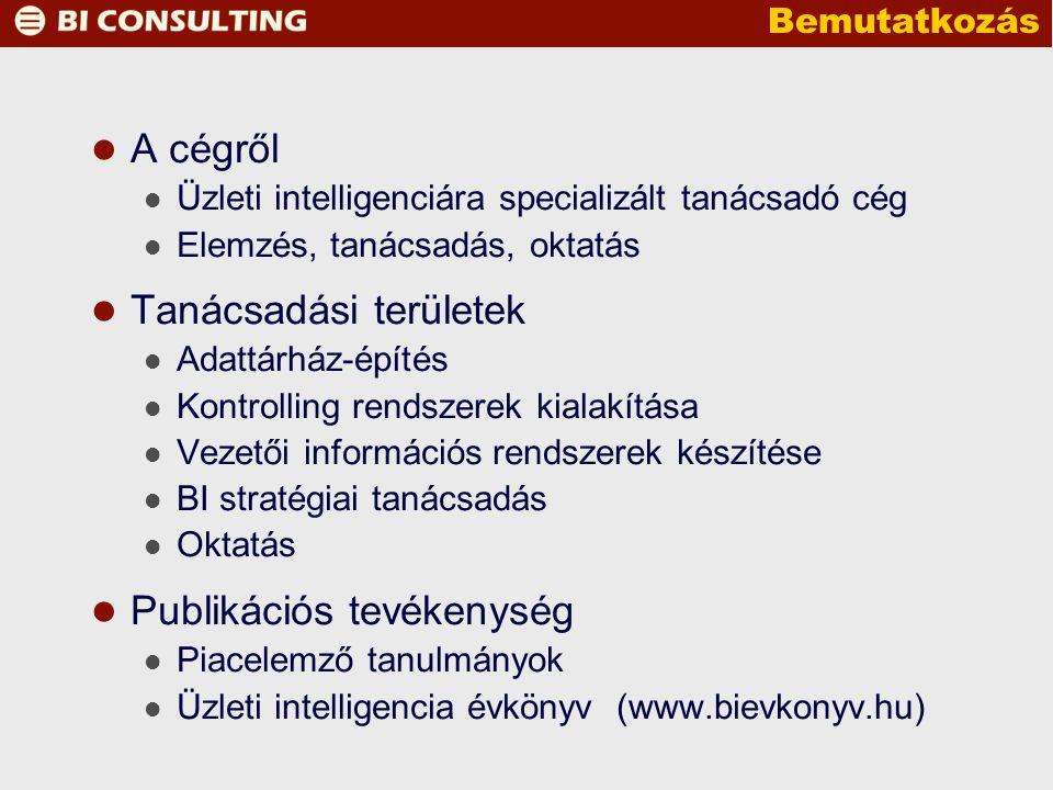 Bemutatkozás A cégről Üzleti intelligenciára specializált tanácsadó cég Elemzés, tanácsadás, oktatás Tanácsadási területek Adattárház-építés Kontrolling rendszerek kialakítása Vezetői információs rendszerek készítése BI stratégiai tanácsadás Oktatás Publikációs tevékenység Piacelemző tanulmányok Üzleti intelligencia évkönyv (www.bievkonyv.hu)