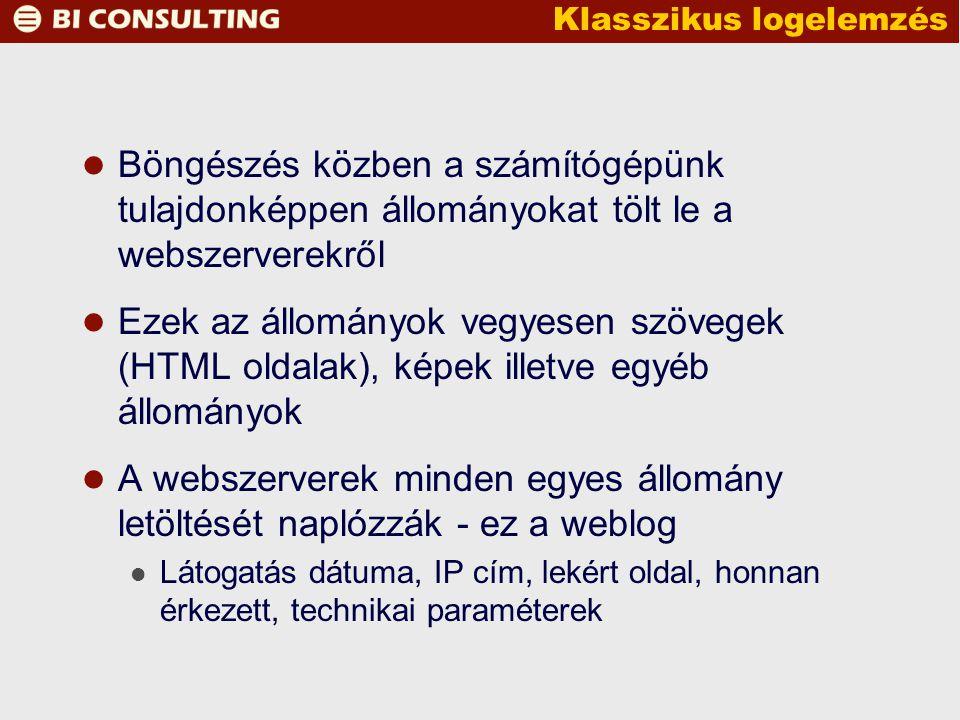 Klasszikus logelemzés Böngészés közben a számítógépünk tulajdonképpen állományokat tölt le a webszerverekről Ezek az állományok vegyesen szövegek (HTML oldalak), képek illetve egyéb állományok A webszerverek minden egyes állomány letöltését naplózzák - ez a weblog Látogatás dátuma, IP cím, lekért oldal, honnan érkezett, technikai paraméterek