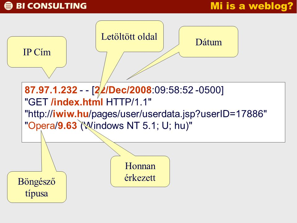 www.developingdreams.com Lábnyomok a világhálón Keresések