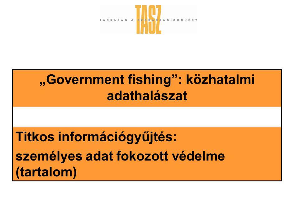 """""""Government fishing : közhatalmi adathalászat Titkos információgyűjtés: személyes adat fokozott védelme (tartalom)"""