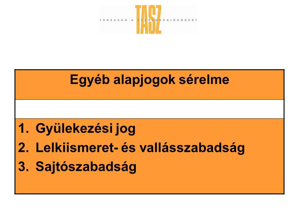 Társaság a Szabdságjogokért www.tasz.hu huttl@tasz.hu
