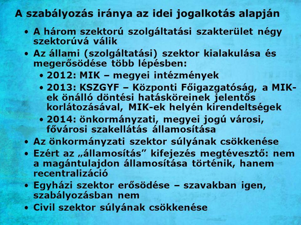 Az ellátórendszer reformja 2011-2012 Ellátási felelősség Megyei önkormányzatHelyi önkormányzat Á Ellátás- szervezés (szak) Á8Á8 Megyei intézmények 294 Önkormány- zati intézmények 356 Ellátás- szervezés (alap) Önkormány zati szolgáltatá- sok EC E 220 C 303