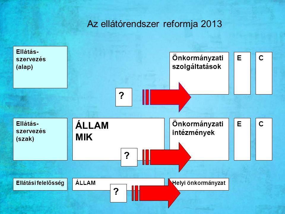 Az ellátórendszer reformja 2013 Ellátási felelősségHelyi önkormányzatÁLLAM Ellátás- szervezés (szak) ÁLLAM MIK Önkormányzati intézmények Ellátás- szervezés (alap) Önkormányzati szolgáltatások EC EC .