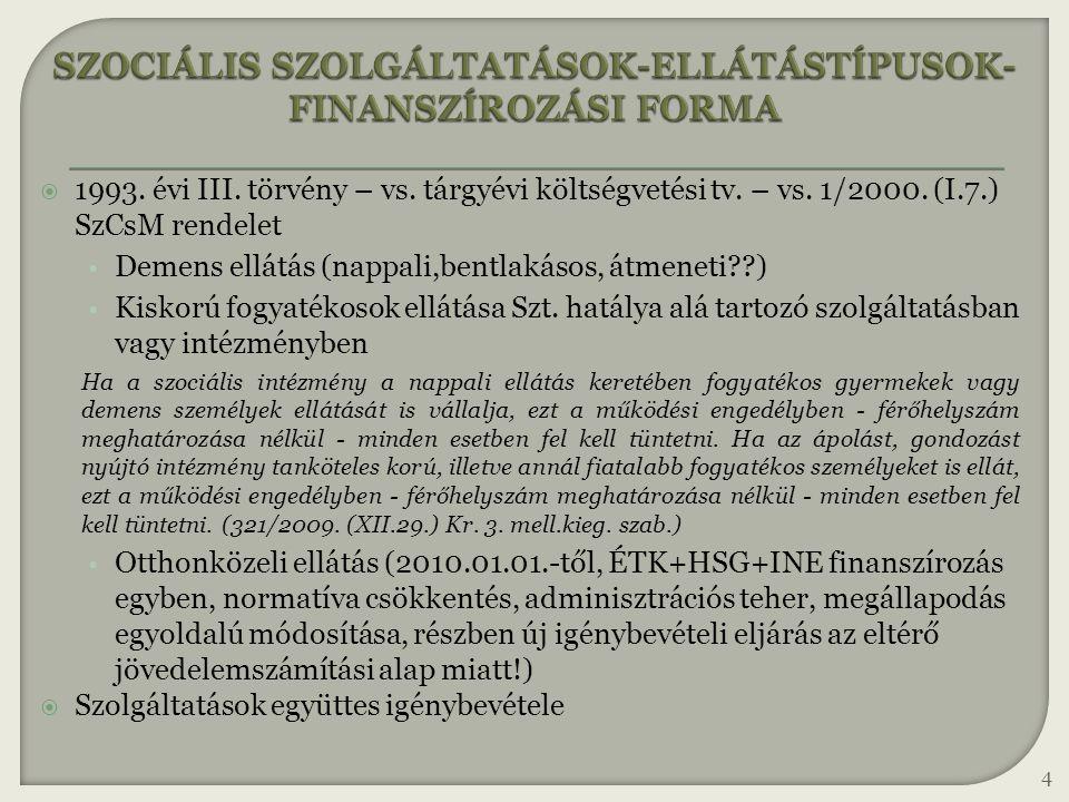  1993.évi III. törvény – vs. tárgyévi költségvetési tv.