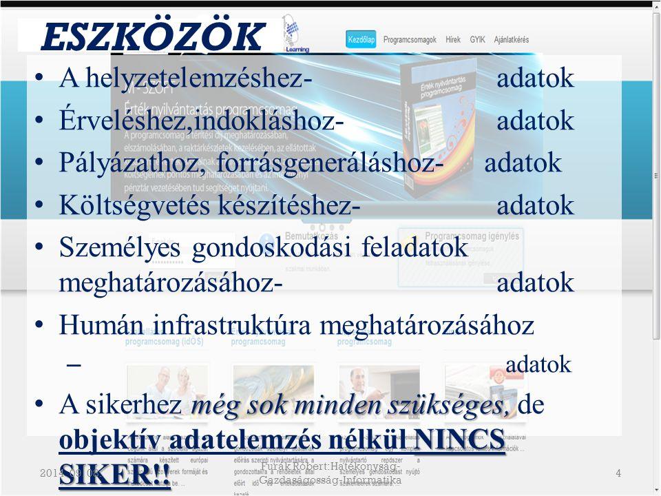 M-SZOFT PROGRAMCSOMAGOK Furák Róbert:Hatékonyság- Gazdaságosság-Informatika 52014. 09. 08.